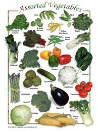 Ten Talents Food Combining Chart Natural Food Posters 9 X 12 Variety Complete Set Of 8