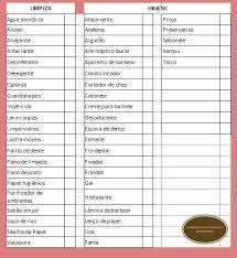 Lista De Compras Para El Supermercado Lista De Compras Para El Supermercado Barca Fontanacountryinn Com
