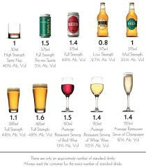 Australian Standard Drinks Chart Brookston Beer Bulletin Page 581 Of 1046 Jay R Brooks
