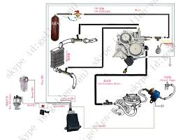 yamaha golf cart wiring diagram gas wiring diagram and schematic cartaholics golf cart forum gt fairplay wiring diagram 2007