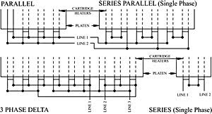 convectronics electrical data connections and wiring Delta 3 Phase Heater Wiring Diagram 3 phase delta the most commonly used method of making 3 phase connections the heaters are arranged in multiples of 3 for a balanced system 480 Volt 3 Phase Wiring