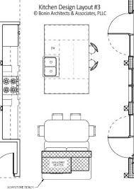 Country Kitchen Designs Layouts | Kitchen Layout U0026 Decor Ideas