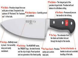 Amazoncom Aicok Ceramic Chef Knife 6 Inch Professional Kitchen Professional Kitchen Knives
