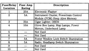 2004 ford excursion fuse box diagram depiction portrait pretty name excursion fuse diagram full size of 2004 ford excursion fuse box diagram automotive wiring regarding snapshot w wiring diagram