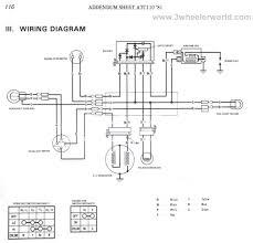 chinese 4 wheeler wiring diagram atv wiring diagram wiring diagram 50cc chinese 4 wheeler wiring diagram chinese 4 wheeler wiring diagram 50cc dirt bike wiring diagram 50cc circuit diagrams wiring info \u2022