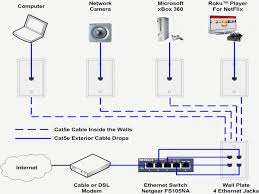 images of cat5e patch cord wiring diagram cat6 patch cable wiring Cat 5 Ethernet Cable Wiring Diagram images of cat5e patch cord wiring diagram cat6 patch cable wiring free download
