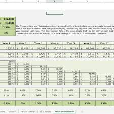 rental property spreadsheet free rental income property analysis excel spreadsheet for rental