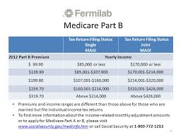2012 Medicare Part B Premium Chart Self Select Voluntary Separation Program Ssvsp Ppt Download