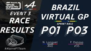 Valtteri bottas claimed the 16th pole position of his career. F1 Virtual Brazilian Gp Results Standings Enzo Fittipaldi Haas Are Champions Racing Games