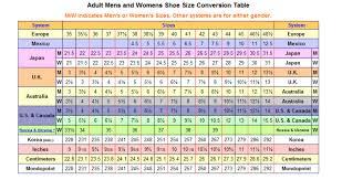 shoe size chart width size chart