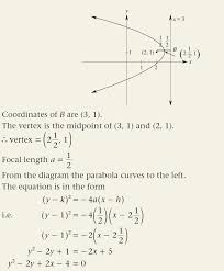 find the coordinates of the vertex and focus and the equation of the directrix of the parabola