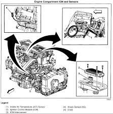 2002 chevy cavalier starter wiring diagram images wiring diagram 1995 chevy g20 van fuse box diagram 2000 chevy cavalier