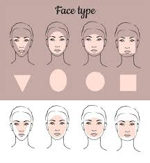 how to contour for each face shape