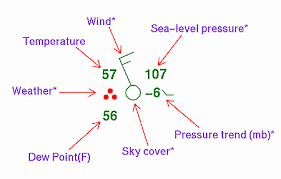 How To Read Surface Analysis Chart Station Model Information For Weather Observations