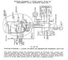 wiring diagram norton terry macdonald after market regulator wiring diagram