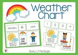 4 Day Weather Chart Weather Chart Classroom Decor Classroom Decor Teaching