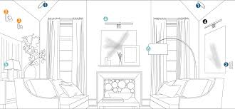 living room lighting guide. Living Room Lighting Guide. Ideas Guide W