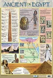Image result for Egyptian-style obelisk map