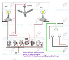 wiring diagram power of a room wiring a room complete explanation in urdu hindi electrical wiring a room diagram