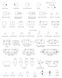 Contemporary schematic symbols chart picture collection electrical