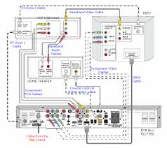 ford transit connect audio wiring diagram wirdig likewise satellite dish wiring diagram on dvd tv dvr wiring diagram