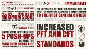 Fitness Requirements For The Marines Fitness And Workout