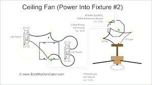 ceiling fan dimmer switch wiring diagram mytoparticles info ceiling fan dimmer switch wiring diagram ceiling fan wire connection light switch for ceiling fan wiring