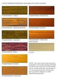 Cabot Australian Timber Oil Natural K5learning