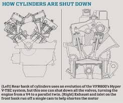 tech guide how the honda vfr1200 can switch from v4 to parallel at 1200cc its high tech design means it should be able to offer power approaching 200bhp matching suzuki s hayabusa while clever packaging means it s much