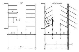 parking dimensions. Delighful Dimensions The Materials Used In The Design Of Offstreet Parking And Circulation  Areas Must Be Easily Maintained Indicative Their Function With Parking Dimensions L