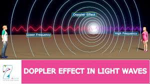Doppler Effect And Light Doppler Effect In Light Waves