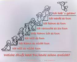 Zitate Goethe Ruhe Weisheiten Zitate