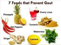 Kết quả hình ảnh cho gout
