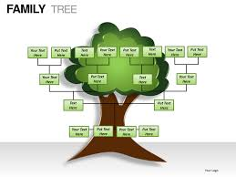 tree in powerpoint powerpoint family tree template hunecompany com