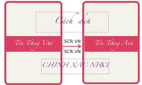 Dịch Tên Tiếng Việt Sang Tiếng Anh ❤️ Chính Xác Nhất