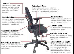 Office Chair Parts Charming Steelcase Office Chair Parts 73 In Office Sitting Chairs