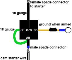engine bay starter kill start kill relay diagram