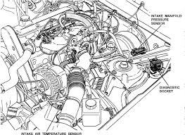 94 volvo 940 engine diagram 94 automotive wiring diagrams