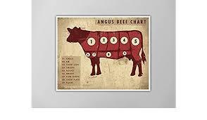 Amazon Com Angus Beef Chart Art Print Rustic Meat Chart