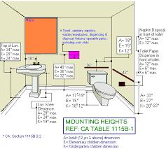 ada bathroom sink height. Ca Table 1115b 1 Suggested Mounting Heights Bathroom Sink Height Ada