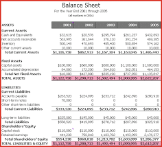 google sheets balance sheet balance sheets stuff economics