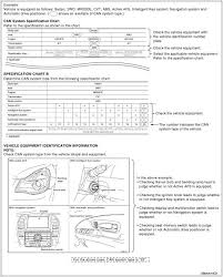 Nissan Maxima Service And Repair Manual Basic Inspection