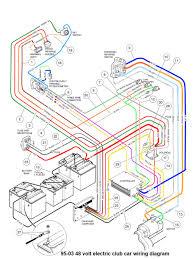 electric club car golf cart wiring diagram for ds saleexpert me 1987 club car wiring diagram at 1991 Clubcar Electric Golf Cart Wiring Diagram