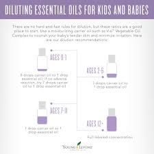 Dilution Chart For Young Living Essential Oils Diluting Essential Oils With Carrier Oils Young Living