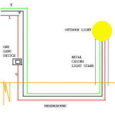 wiring diagram for switched security light efcaviation com pir motion sensor wiring diagram at Security Light Wiring Diagram