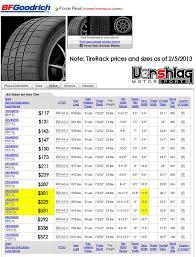 Bfg Tire Size Chart