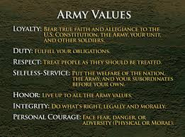 army values essay 7 army values essay
