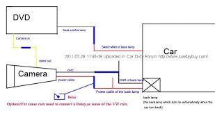 reverse camera wiring diagram on reverse images free download Cam Wiring Diagram reverse camera wiring diagram 6 relay wiring diagram wirerless backup camera wiring diagram car wiring diagrams free