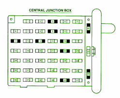 ford mustang central junction fuse box diagram circuit wiring diagrams ford mustang central junction fuse box diagram