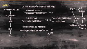 Ratios In Balance Sheet Prepare Income Statement And Balance Sheet From Ratios Financial Management Ratio Analysis